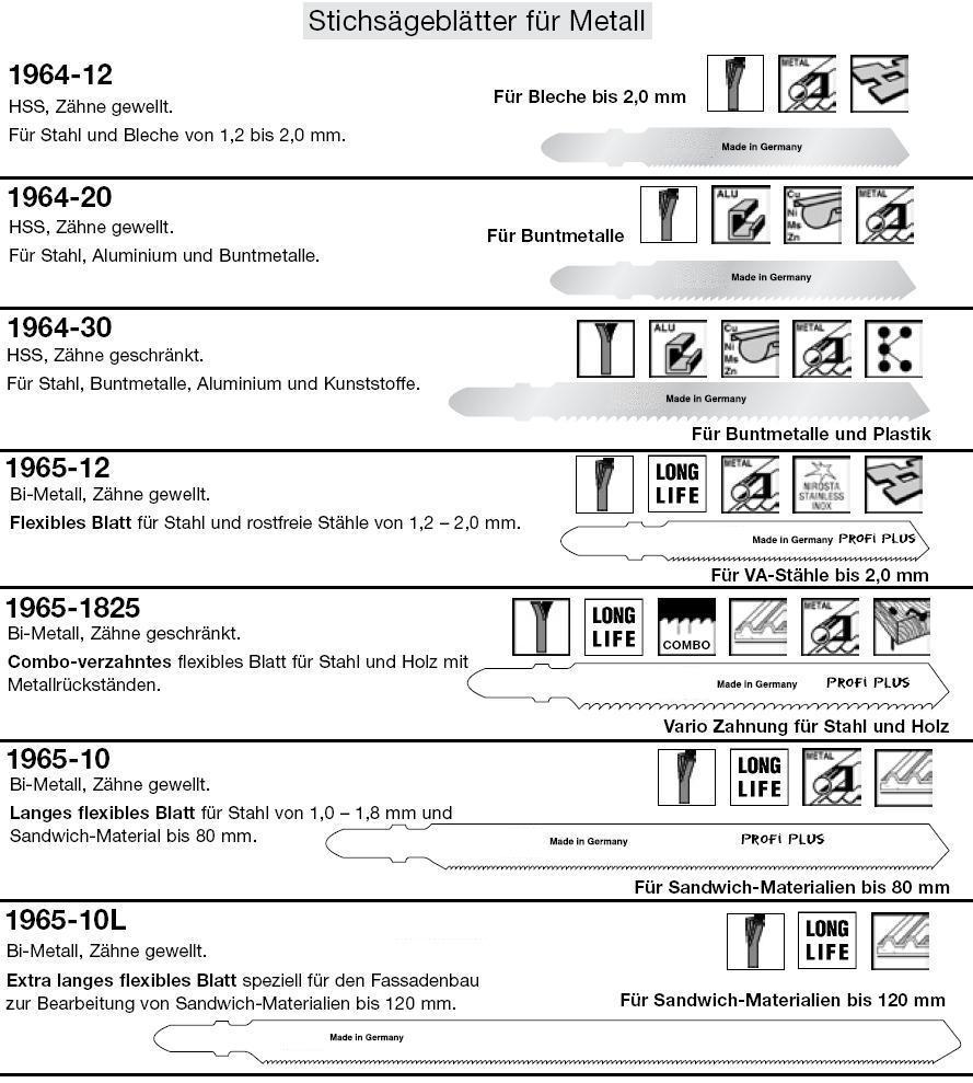 Bosch Stichsägeblätter Tabelle : stichs gebl tter f r metall ~ A.2002-acura-tl-radio.info Haus und Dekorationen