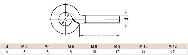 Gewindel/änge: 57 mm - aus Edelstahl A2 V2A SC-Normteile/® SC9078 M8 x 60 mm - /Ösenschrauben mit metrischem Gewinde - Gewinde/ösen//Ringschrauben - 5 St/ück