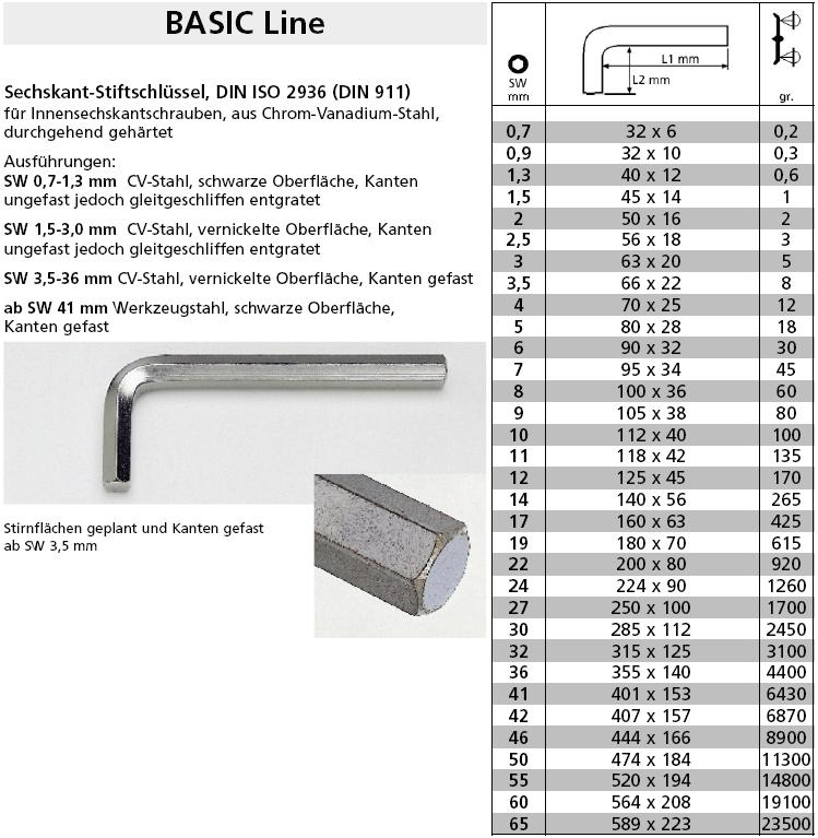 Winkelschraubendreher Inbusschlüssel Sechskant 6-kant DIN 911 2 mm