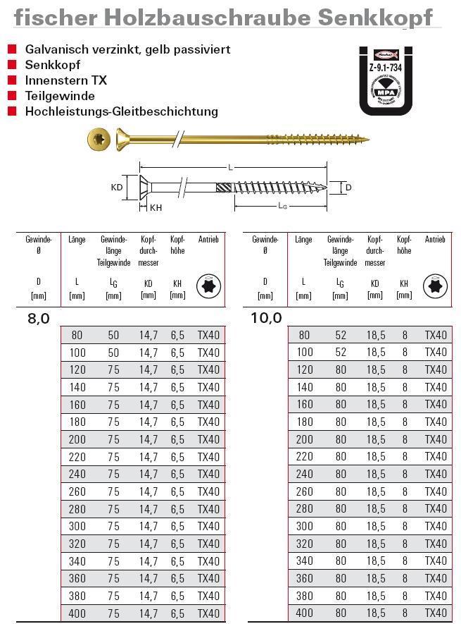 Bekannt Fischer Holzbauschraube Senkkopf, Torx, gelb verzinkt, Schrauben DY61