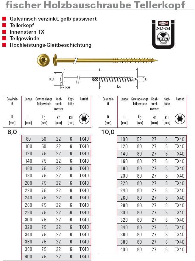 Top Fischer Holzbauschraube Tellerkopf, Torx, gelb verzinkt, Schrauben MP95