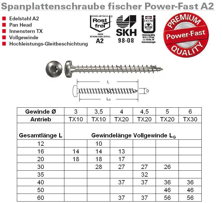 Turbo Fischer Power-Fast Pan Head, Torx, Vollgewinde, A2 Edelstahl BP26