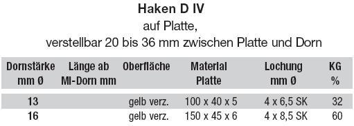 haken d iv auf platte verstellbar 20 bis 36mm zwischen platte und dorn gelb verzinkt haken. Black Bedroom Furniture Sets. Home Design Ideas