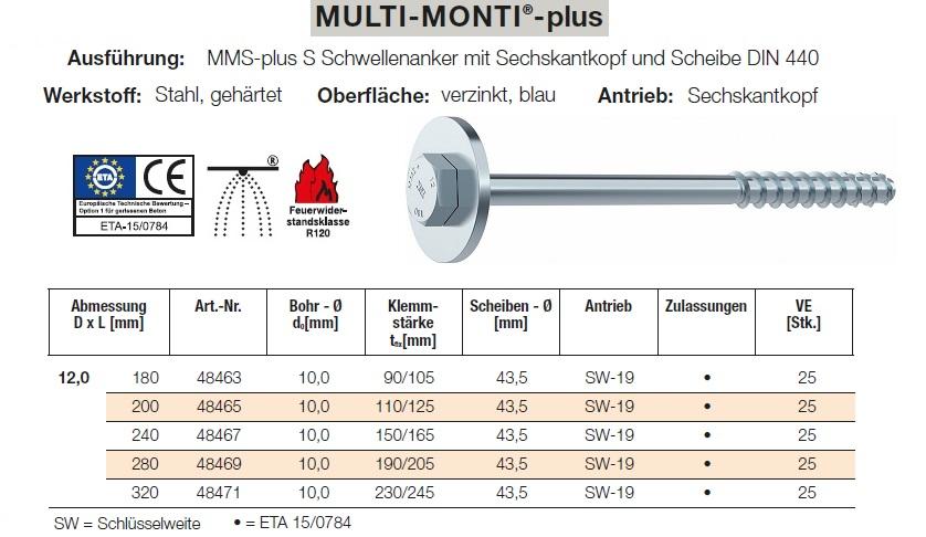 Inh.25 Stü HECO MMSplus Schraubanker Sechskantkopf SS 12x140// 50// 65 SW15 zn bl