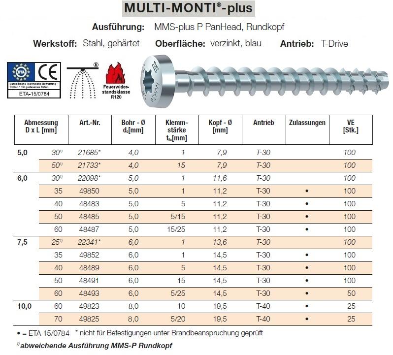 Multimonti