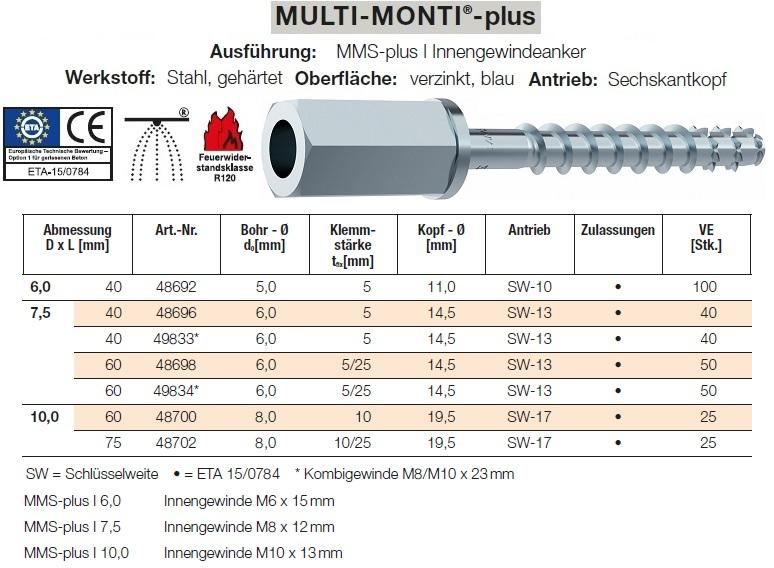 MULTI-MONTI-plus Innengewindeanker blau verzinkt mit Sechskant-Antrieb