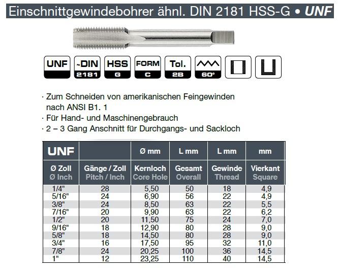 Bohrcraft 41051110516/roscar y similar. HSS-G, DIN 2181, UNF, 5//16/x 24/roscar en Unibox