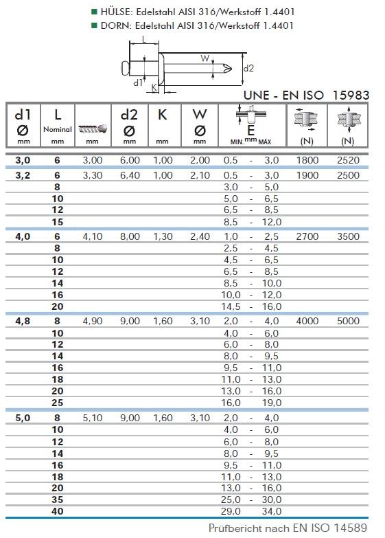 Blindnieten 3,0x16  ALU// Edelstahl Dorn Flachkopf 100 Stk