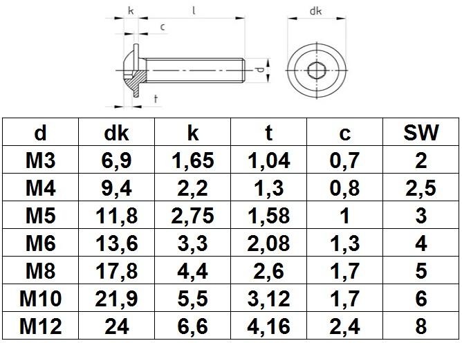 Linsenkopfschrauben ISO 7380 TORX Edelstahl A2 M8 verschiedene Längen