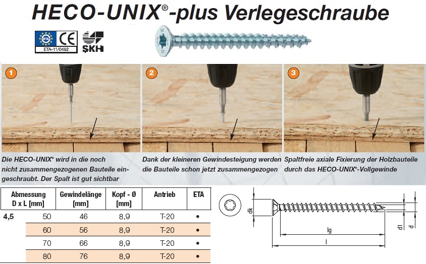 HECO-UNIX-plus 3,5