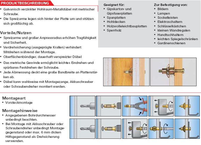 Hohlraum Metalldubel Hm Schrauben Gunstige Sicherheitsschrauben