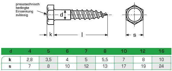 Sechskantholzschrauben DIN571 Edelstahl Sechskantschrauben Wiener Schraube