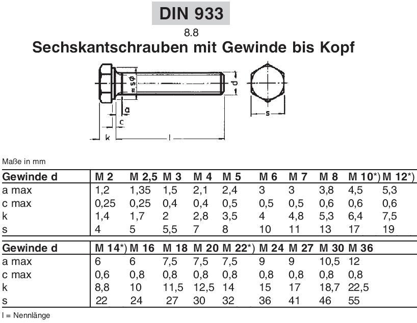 Sechskantschrauben 8.8 mit Gewinde bis Kopf DIN 933 DIN-EN-ISO 4017  M 8 x 100