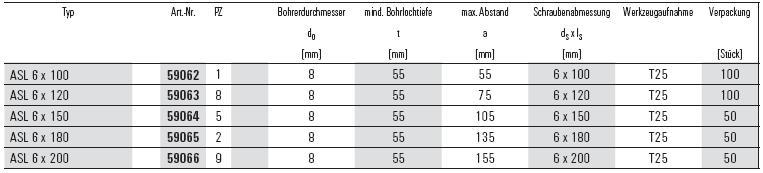 59064 Fischer Abstandsschraube ASL 6 x 150