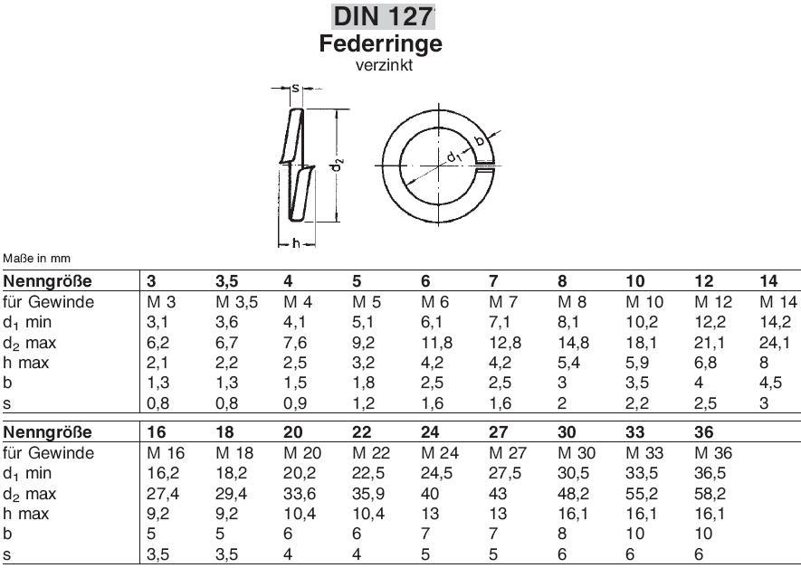 20 Stück Federringe Federscheiben verz M 14 DIN 127 Form A   NEU