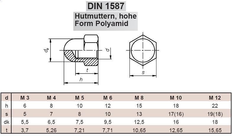 SC-Normteile Hutmuttern V2A Edelstahl A2 - SC1587 hohe Form Sechskant-Hutmuttern - M14 - - DIN 1587 10 St/ück