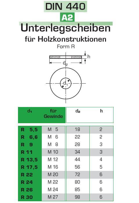 Unterlegscheiben DIN 440 Edelstahl VA Holzbauscheiben 5,5 6,6  9,0 11 13,5 17,5