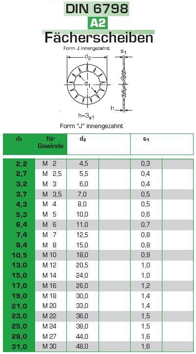 I 3,2 M3  EDELSTAHL 50 Fächerscheiben DIN 6798 Form J