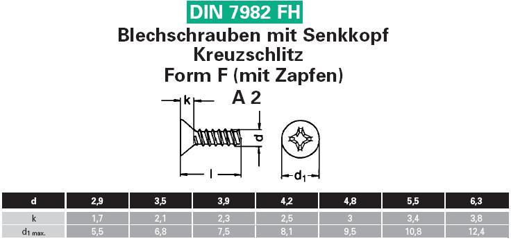 Blechschrauben Senkkopf Kreuzschlitz Edelstahl A4 VA Rostfrei DIN 7982 M4 M5 M6