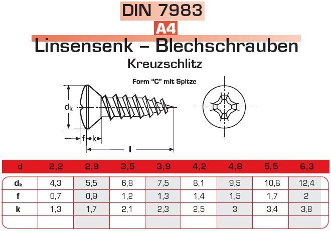 Blechschrauben mit Linsenkopf - - DIN 7981 SC7981 - Edelstahl A2 V2A ISO 14585 mit Spitze 10 St/ück 4,8x25 - Innensechsrund Antrieb TX - Form C