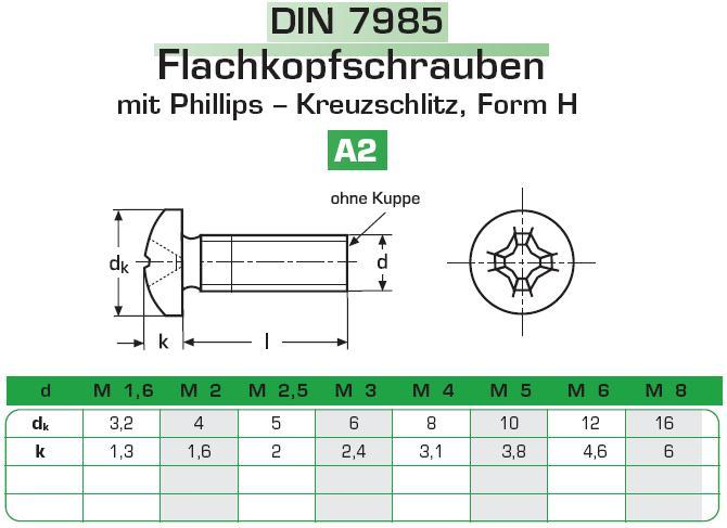 25 Stück  Linsenschrauben DIN 7985 Kreuz  M2x14 EDELSTAHL V2A  M2