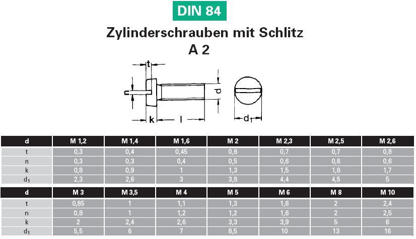 25 Stück M1,4 X 3 Schlitzschrauben DIN 84 Edelstahl A2