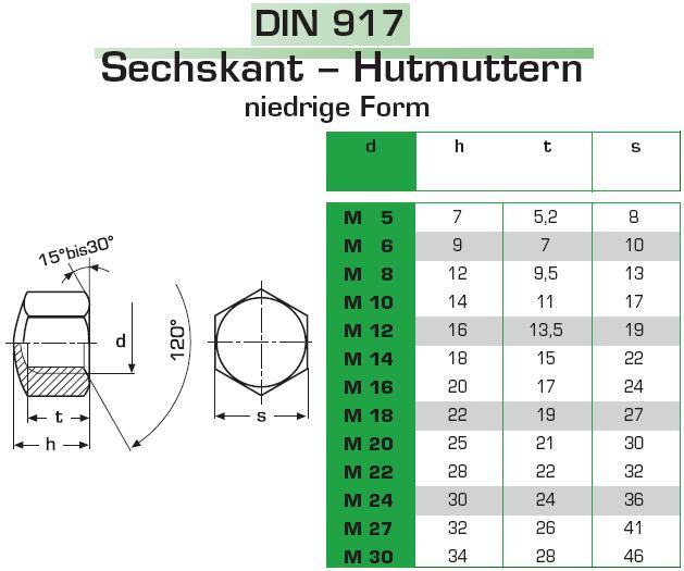 M4 Sechskant Hutmuttern Niedrige Form Edelstahl A2 DIN 917 x5