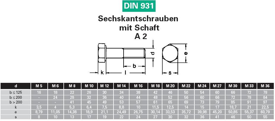 100 Edelstahl V4A Sechskantschrauben ISO 4014 A4-70 M6x50