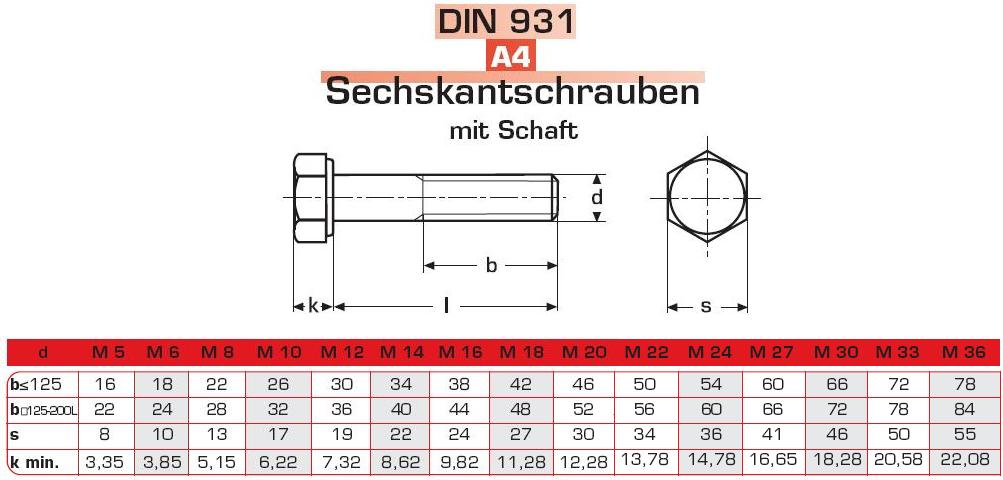 50 Stück Sechskantschrauben mit Schaft DIN 931 A4-70  M10x120