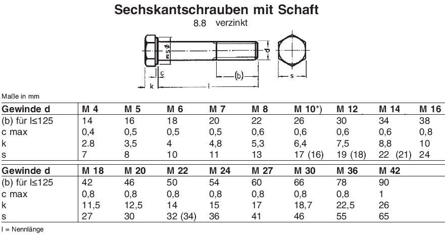 DIN 931 10.9 M20 x 100 verzinkt 2 Stk Sechskantschraube mit Schaft