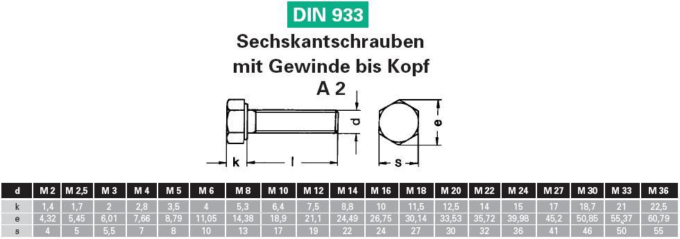sechskantschrauben din 933 a2 edelstahl schrauben g nstige sicherheitsschrauben zubeh r mehr. Black Bedroom Furniture Sets. Home Design Ideas