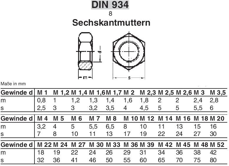 DIN 934 Sechskantmuttern Muttern Edelstahl A2-70 von M2,5 bis M22