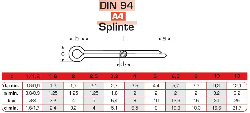 Splinte DIN 94 verzinkt 1,6-2,0-3,2