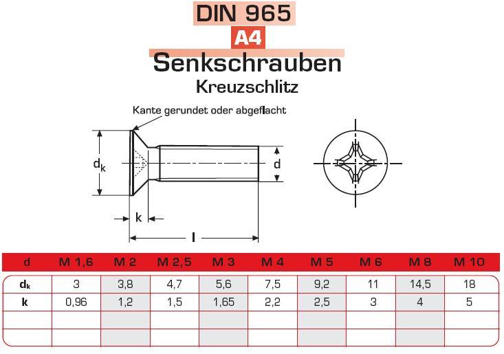 Lochplatten Edelstahl senkschraube mit kreuzschlitz din 965 a4 edelstahl schrauben günstige sicherheitsschrauben