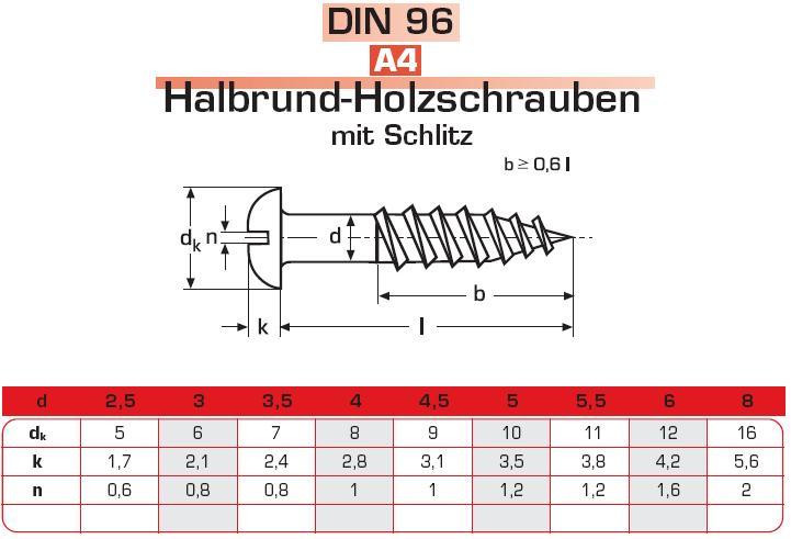 10 A2 Schlitz UnabhäNgig Nr Rundkopf Holzschrauben Edelstahlschrauben