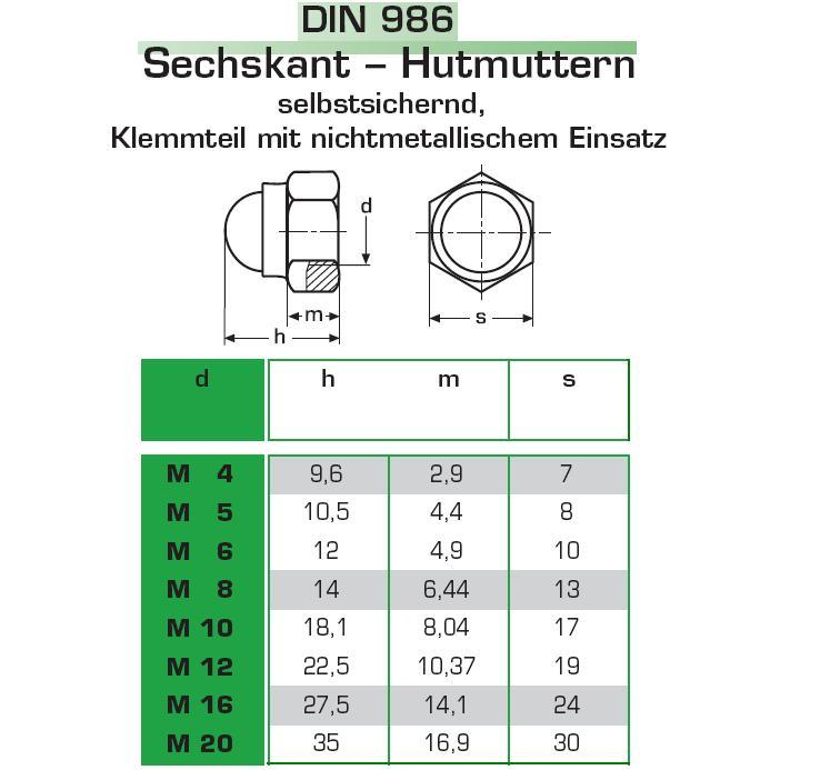 1000 Stück Sechskant-Hutmuttern DIN 1587 Edelstahl A2   M 5
