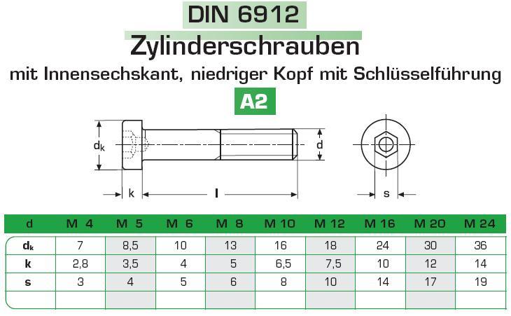 Super Zylinderschraube mit Innensechskant kleiner Kopf DIN 6912 A2  BR06