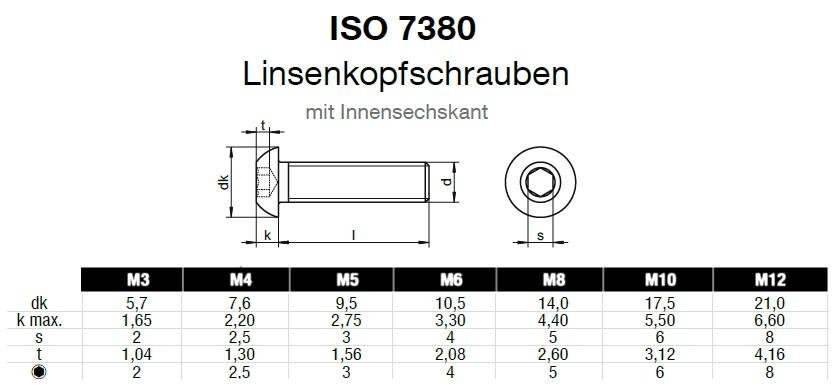 linsenschrauben mit innensechskant iso 7380 a2 edelstahl schrauben g nstige. Black Bedroom Furniture Sets. Home Design Ideas
