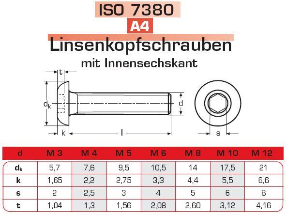 Linsenschrauben m Innensechskant Edelstahl A4 ISO7380-1 Linsenkopf Schrauben