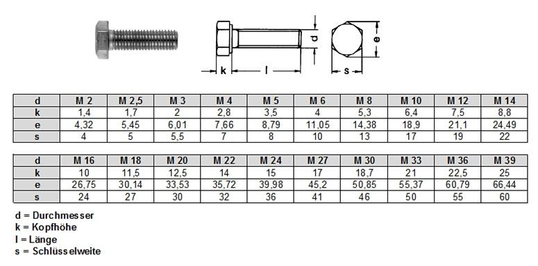 5 Schrauben Edelstahl 5 Stopmuttern DIN 931 M8 x 80