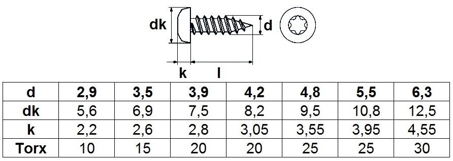 25 Stück Blechschrauben DIN 7981 Linsenkopf A2 4,8X19