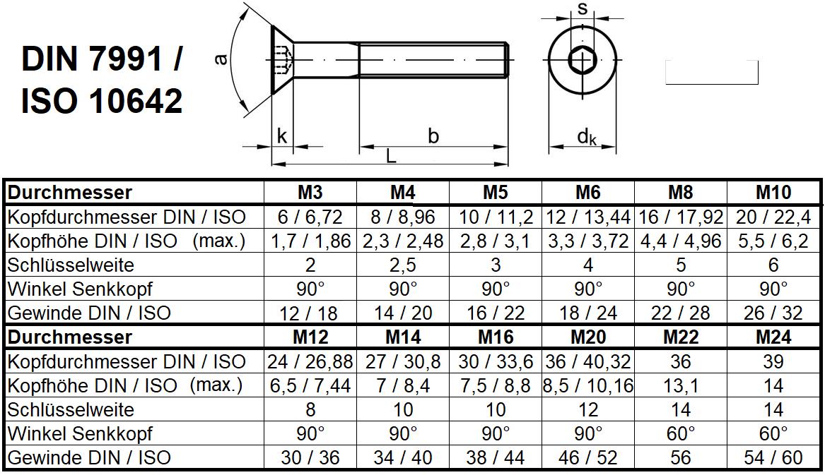 Vollgewinde Senkkopfschrauben mit Innensechskant SC-Normteile/® Senkschrauben - DIN 7991 // ISO 10642 - M6x10 - Werkstoff: Edelstahl A2 V2A SC7991 10 St/ück ISK