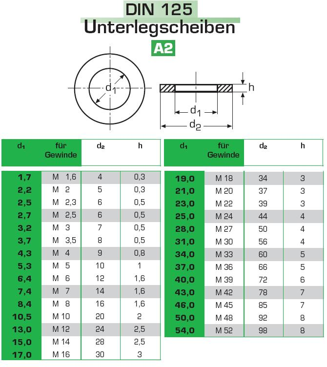 Unterlegscheiben U-Scheibe Beilagscheiben DIN125 Form A Edelstahl V2A A2 ISO7089