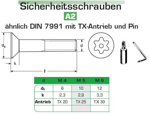 25 Linsenkopf ISO 7380 TORX M4x25 EDELSTAHL A2  M4 x 25