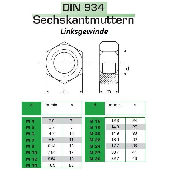 Edelstahl A2 M27 10 Stück Sechskantmuttern  DIN 934 Linksgewinde