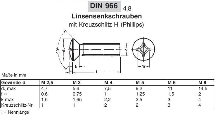 Linsensenkschrauben mit Kreuzschlitz Phillips Edelstahl A2 DIN 966 x20 M4x10