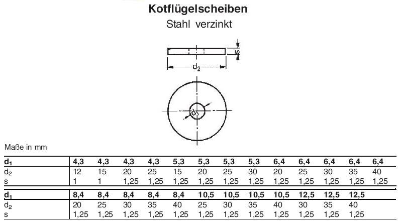 25 Stück Karosseriescheiben Edelstahl A2 SCHWARZ M8 8,4X30X1,5 Kotflügelscheiben