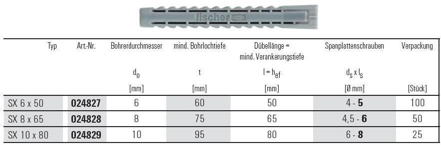 Ordentlich SX Dübel lang ohne Rand SX Dübel Allgemeine Befestigung Fischer  ZZ62