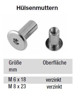 Extrem Hülsenmuttern mit Flachkopf und Innensechskant, verzinkt NQ58