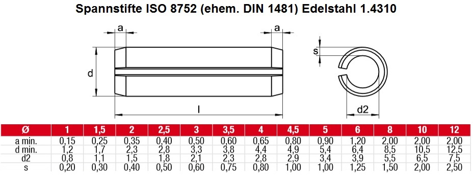 Lochplatten Edelstahl spannstifte iso 8752 ehem din 1481 edelstahl schrauben günstige sicherheitsschrauben